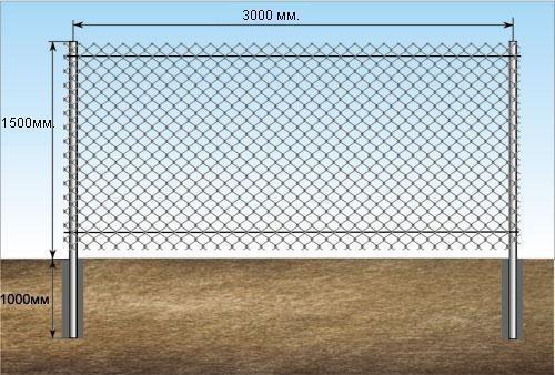 сетка рабица оцинкованная 1,5х10м 50*50 D1.6