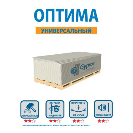 Гипсокартон Гипрок Оптима