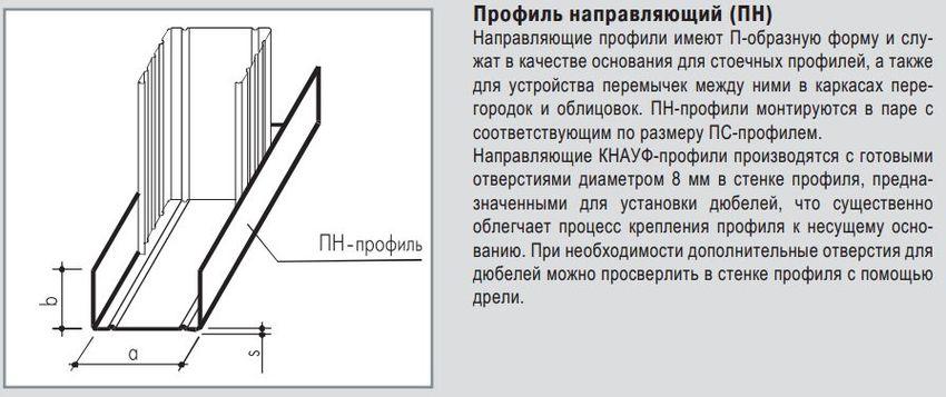 Профиль направляющий ПН 50х40 Кнауф 0.6 мм (3 м.)